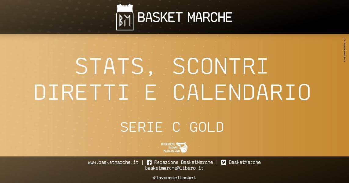 https://www.basketmarche.it/immagini_articoli/01-03-2020/gold-stats-scontri-diretti-calendario-tutto-quello-sapere-vista-volata-finale-600.jpg
