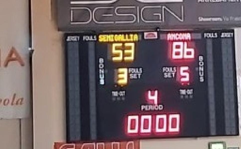https://www.basketmarche.it/immagini_articoli/01-03-2020/positivo-test-amichevole-basket-girls-ancona-campo-basket-2000-senigallia-600.jpg