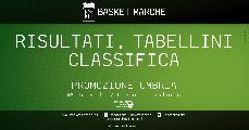 https://www.basketmarche.it/immagini_articoli/01-03-2020/promozione-umbria-bastia-undicesima-fila-bene-altotevere-soriano-spello-120.jpg