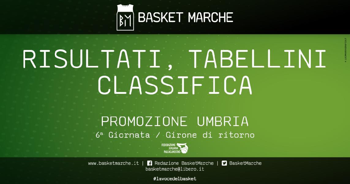 https://www.basketmarche.it/immagini_articoli/01-03-2020/promozione-umbria-bastia-undicesima-fila-bene-altotevere-soriano-spello-600.jpg