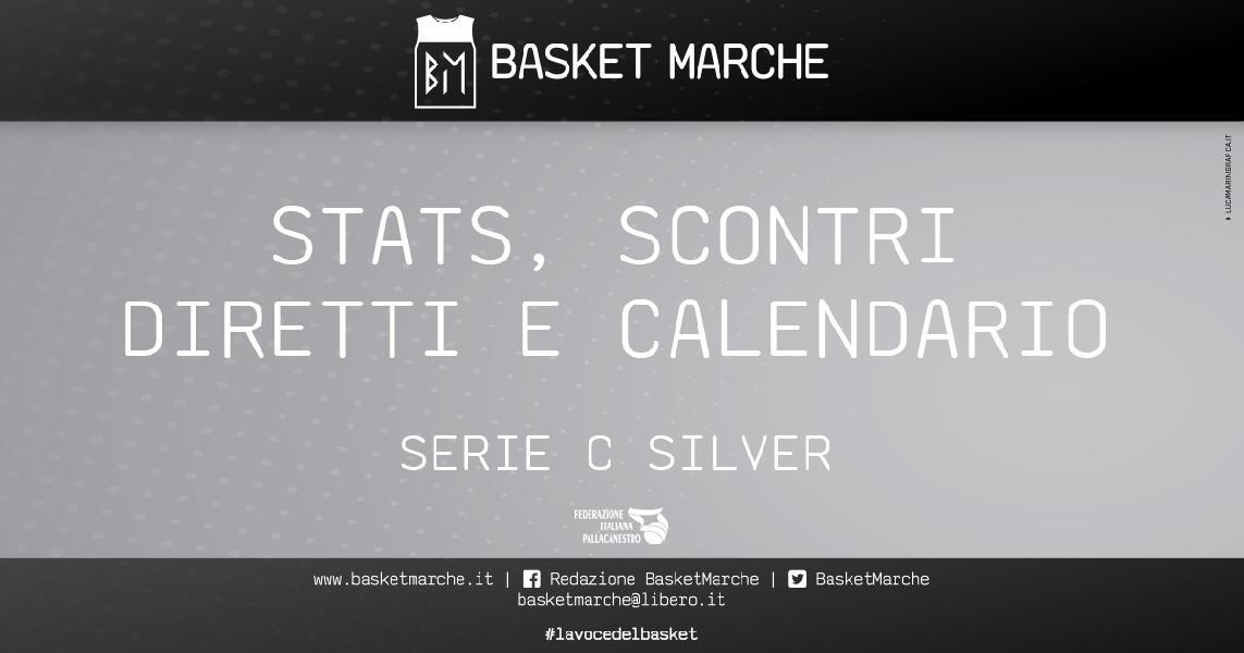https://www.basketmarche.it/immagini_articoli/01-03-2020/silver-stats-scontri-diretti-calendario-tutto-quello-sapere-vista-volata-finale-600.jpg