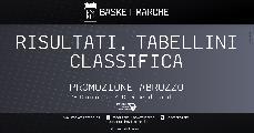 https://www.basketmarche.it/immagini_articoli/01-05-2021/promozione-abruzzo-anticipi-vittorie-basket-ortona-teramo-spicchi-120.jpg