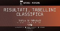 https://www.basketmarche.it/immagini_articoli/01-05-2021/regionale-abruzzo-basket-ball-teramo-molise-basket-young-esulta-supplementare-120.jpg