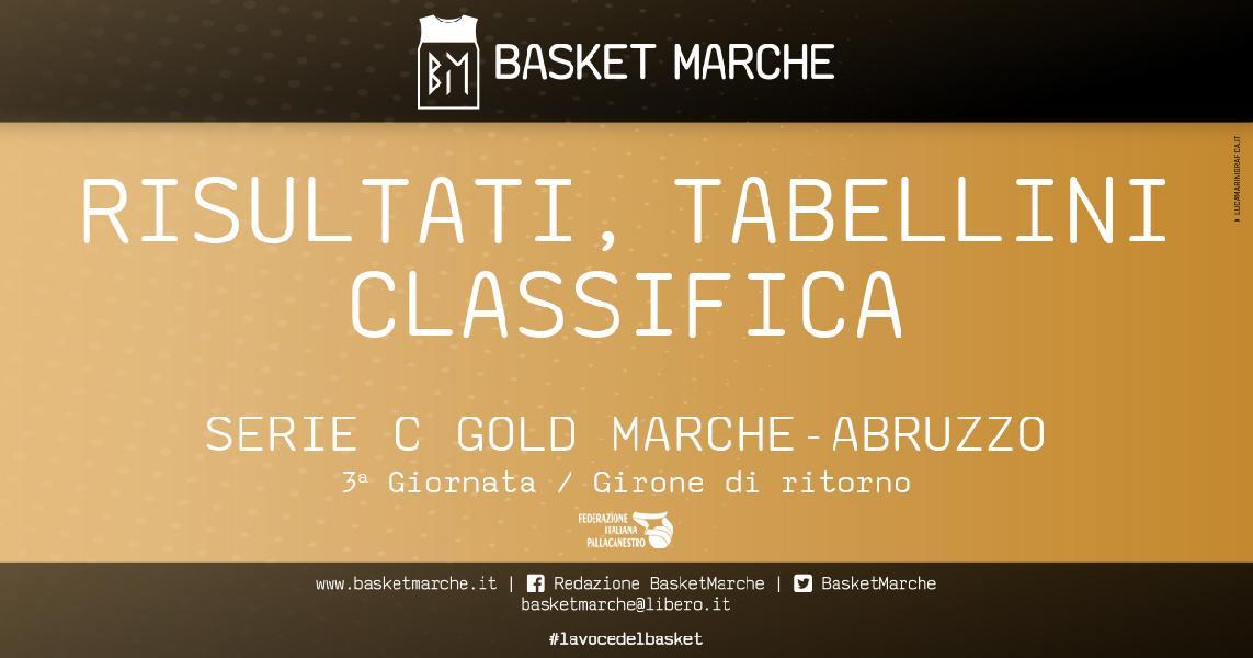 https://www.basketmarche.it/immagini_articoli/01-05-2021/serie-gold-pisaurum-ferma-corsa-bramante-colpo-esterno-pescara-basket-600.jpg