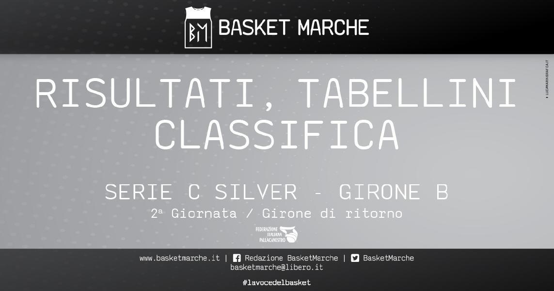 https://www.basketmarche.it/immagini_articoli/01-05-2021/serie-silver-girone-anticipo-vittoria-esterna-wispone-taurus-jesi-600.jpg
