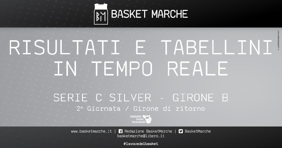 https://www.basketmarche.it/immagini_articoli/01-05-2021/serie-silver-live-risultati-anticipi-ritorno-girone-tempo-reale-600.jpg