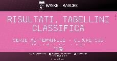 https://www.basketmarche.it/immagini_articoli/01-12-2019/femminile-spezia-sola-testa-bene-pistoia-civitanova-faenza-cagliari-dopo-overtime-120.jpg