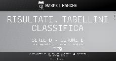 https://www.basketmarche.it/immagini_articoli/01-12-2019/regionale-girone-macerata-ancora-imbattuta-bene-ascoli-morrovalle-pedaso-fochi-severino-120.jpg