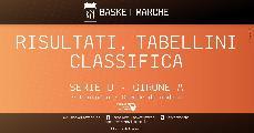 https://www.basketmarche.it/immagini_articoli/01-12-2019/regionale-girone-urbania-auximum-fano-inseguono-imbattuta-santarcangelo-basket-giovane-corsare-120.jpg