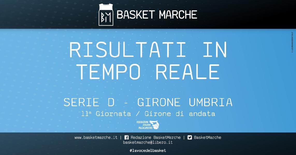 https://www.basketmarche.it/immagini_articoli/01-12-2019/regionale-umbria-live-gioca-giornata-risultati-tempo-reale-600.jpg