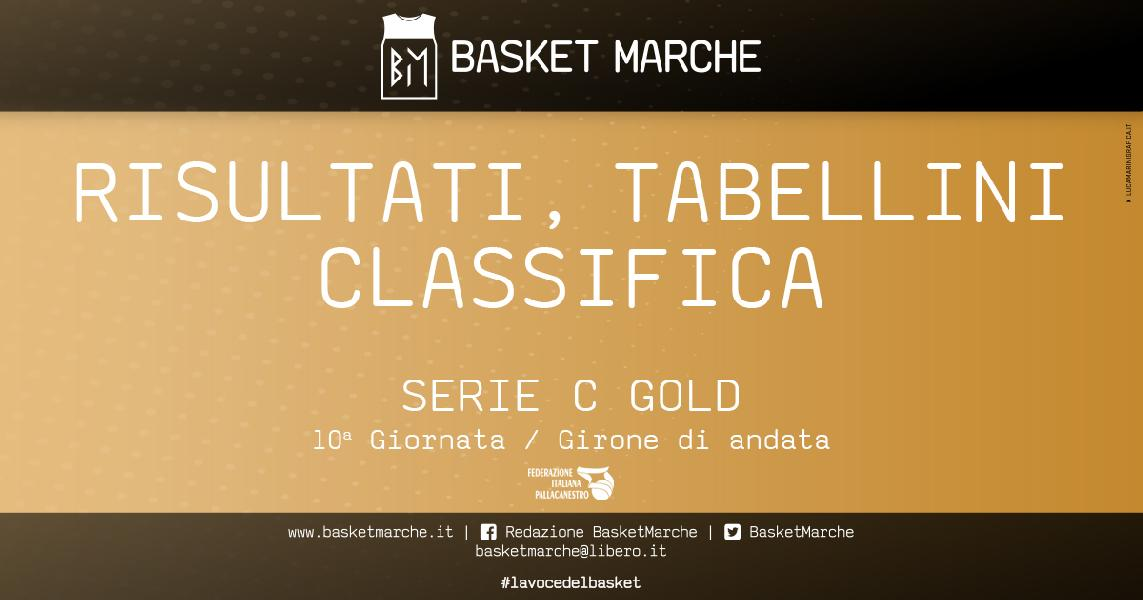 https://www.basketmarche.it/immagini_articoli/01-12-2019/serie-gold-matelica-sola-testa-lanciano-pisaurum-salgono-posto-bene-samb-valdiceppo-falconara-600.jpg