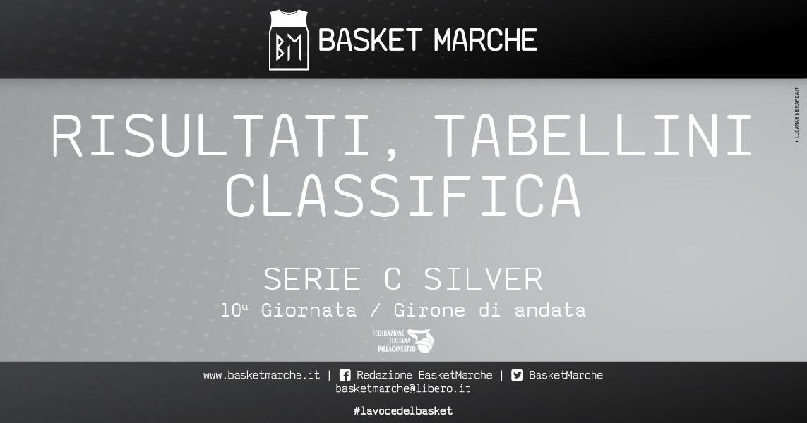 https://www.basketmarche.it/immagini_articoli/01-12-2019/serie-silver-todi-sola-testa-successi-montemarciano-marino-urbania-bene-loreto-gualdo-600.jpg