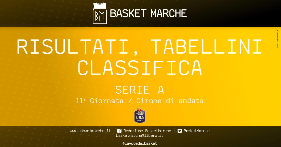 https://www.basketmarche.it/immagini_articoli/01-12-2019/serie-virtus-1111-milano-sassari-salgono-posto-coda-colpi-trieste-pistoia-600.png
