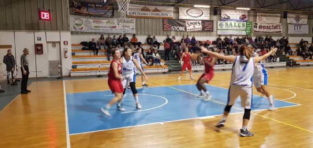 https://www.basketmarche.it/immagini_articoli/02-02-2020/basket-girls-ancona-passa-campo-thunder-matelica-fabriano-dopo-overtime-blinda-posto-600.jpg