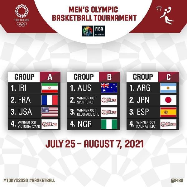 https://www.basketmarche.it/immagini_articoli/02-02-2021/sorteggiati-gironi-tornei-olimpici-maschile-femminile-tokyo-2020-600.jpg