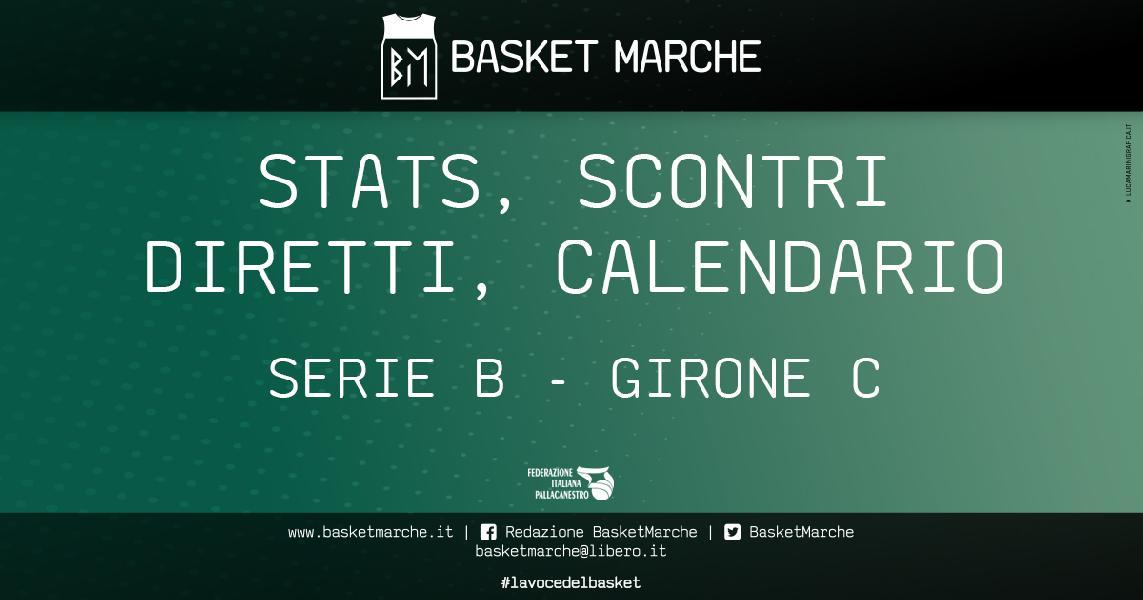 https://www.basketmarche.it/immagini_articoli/02-03-2020/serie-stats-scontri-diretti-calendario-tutto-quello-sapere-vista-volata-finale-600.jpg
