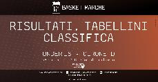 https://www.basketmarche.it/immagini_articoli/02-03-2020/under-girone-stella-azzurra-continuano-correre-bene-scuola-basket-valmontone-progetto-roma-120.jpg