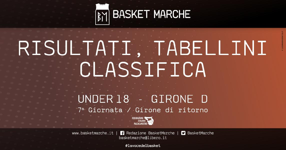 https://www.basketmarche.it/immagini_articoli/02-03-2020/under-girone-stella-azzurra-continuano-correre-bene-scuola-basket-valmontone-progetto-roma-600.jpg