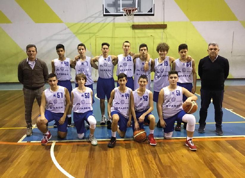 https://www.basketmarche.it/immagini_articoli/02-04-2019/basket-school-fabriano-risultati-tabellini-settimana-squadre-giovanili-600.jpg