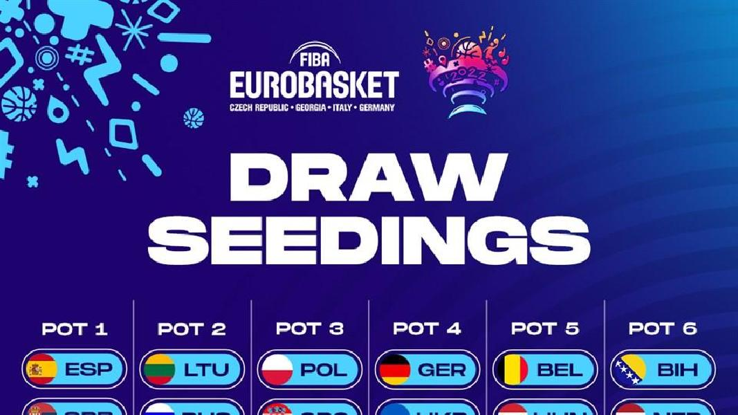 https://www.basketmarche.it/immagini_articoli/02-04-2021/fiba-eurobasket-2022-annunciate-fasce-data-sorteggio-600.jpg