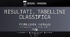 https://www.basketmarche.it/immagini_articoli/02-05-2021/promozione-abruzzo-successi-basket-ortona-pescara-basket-teramo-spicchi-120.jpg