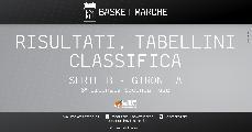 https://www.basketmarche.it/immagini_articoli/02-05-2021/serie-girone-bene-piombino-ozzano-firenze-colpi-esterni-alba-omegna-rimini-cesena-faenza-120.jpg