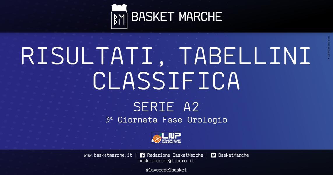 https://www.basketmarche.it/immagini_articoli/02-05-2021/serie-risultati-tabellini-giornata-fase-orologio-600.jpg