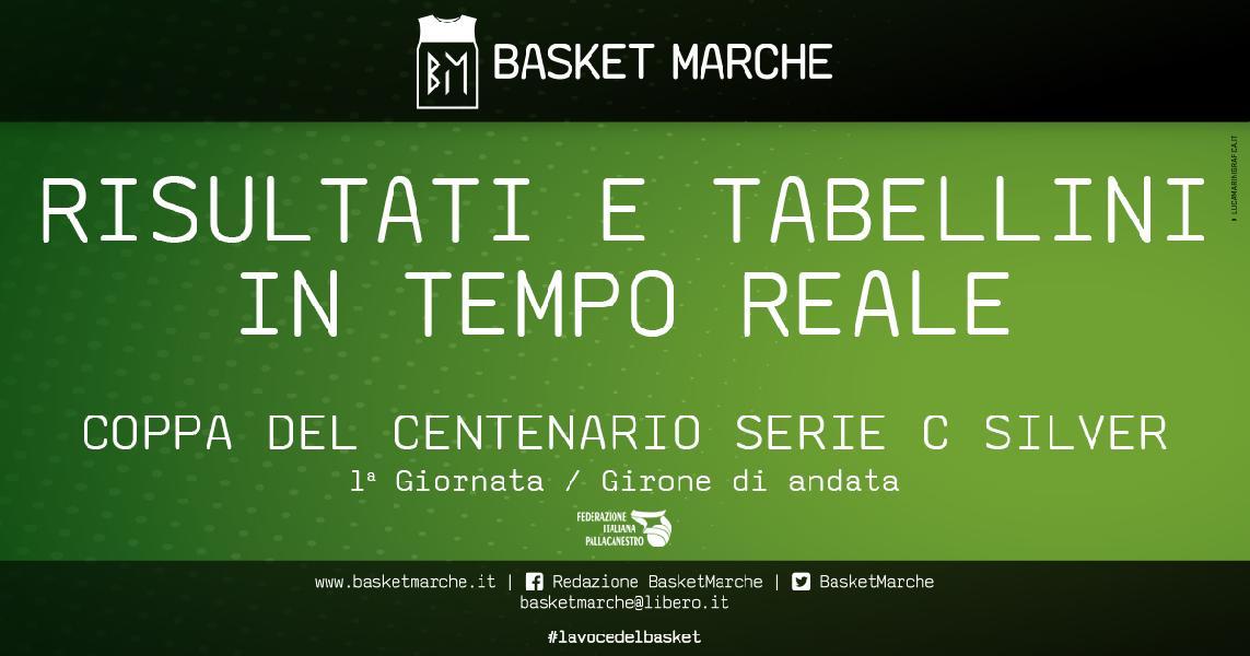 https://www.basketmarche.it/immagini_articoli/02-05-2021/silver-coppa-centenario-live-risultati-tabellini-giornata-girone-tempo-reale-600.jpg