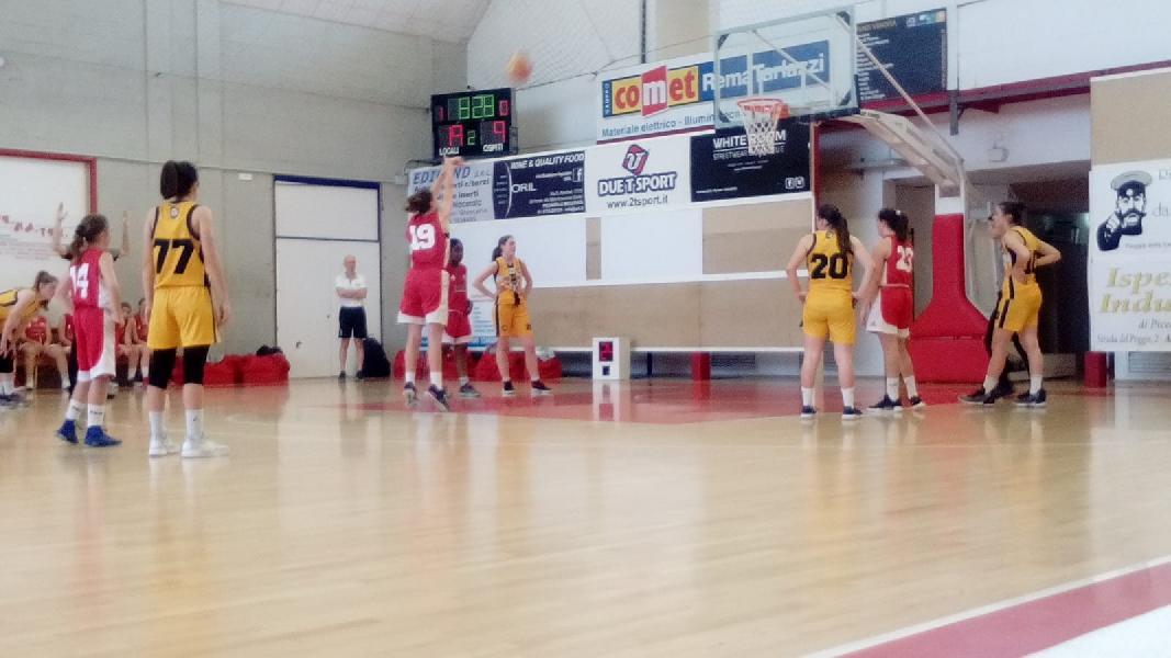 https://www.basketmarche.it/immagini_articoli/02-06-2019/femminile-raffaele-roma-vince-concentramento-macerata-finali-nazionali-600.jpg