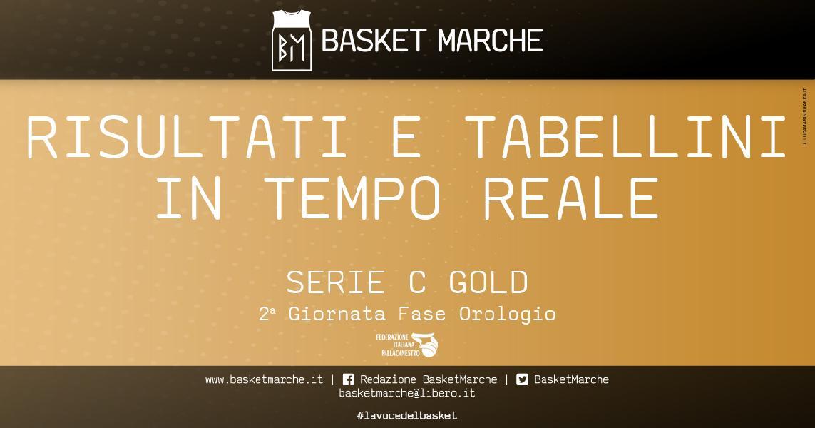 https://www.basketmarche.it/immagini_articoli/02-06-2021/serie-gold-live-risultati-tabellini-giornata-fase-orologio-tempo-reale-600.jpg