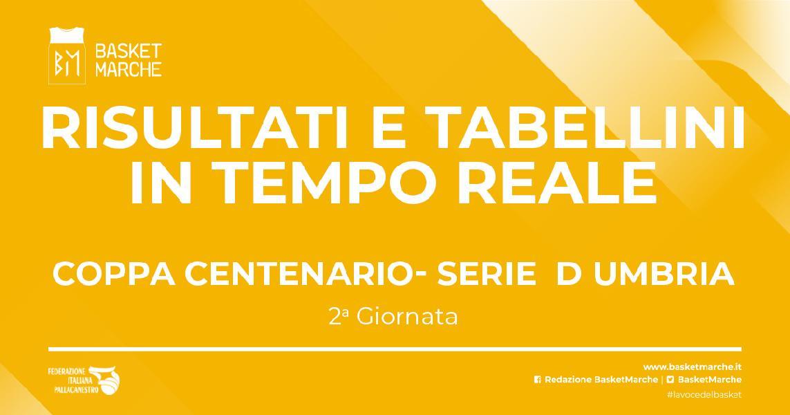 https://www.basketmarche.it/immagini_articoli/02-10-2021/regionale-umbria-live-risultati-tabellini-giornata-coppa-centenario-tempo-reale-600.jpg