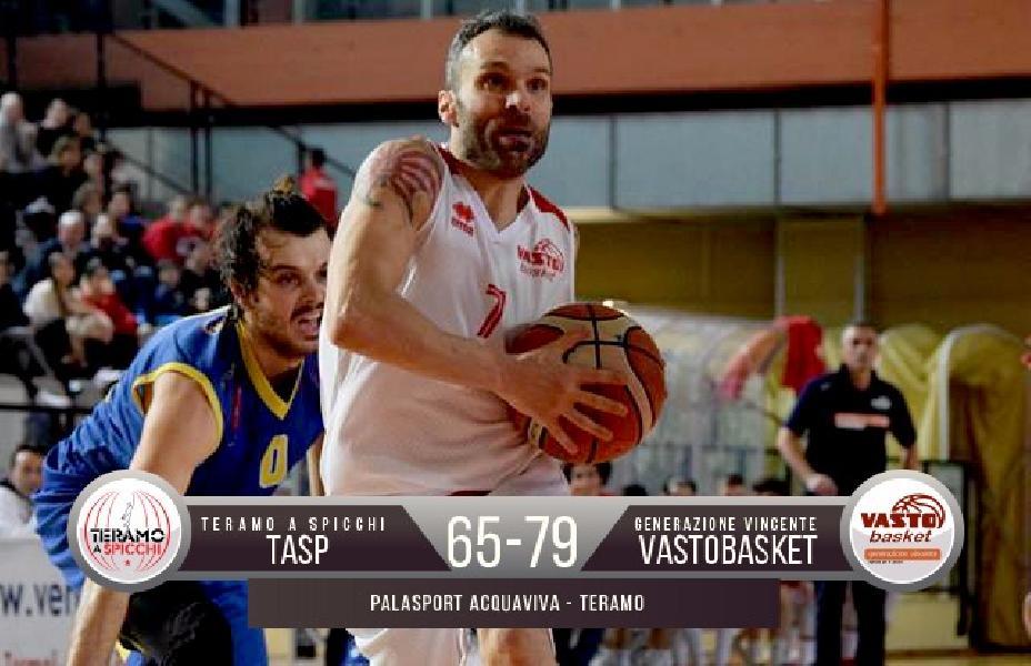 https://www.basketmarche.it/immagini_articoli/02-12-2018/vasto-basket-infila-nona-vittoria-consecutiva-grande-prova-collettivo-biancorosso-600.jpg