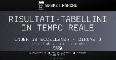 https://www.basketmarche.it/immagini_articoli/02-12-2019/under-eccellenza-live-gioca-giornata-girone-risultati-tempo-reale-120.jpg