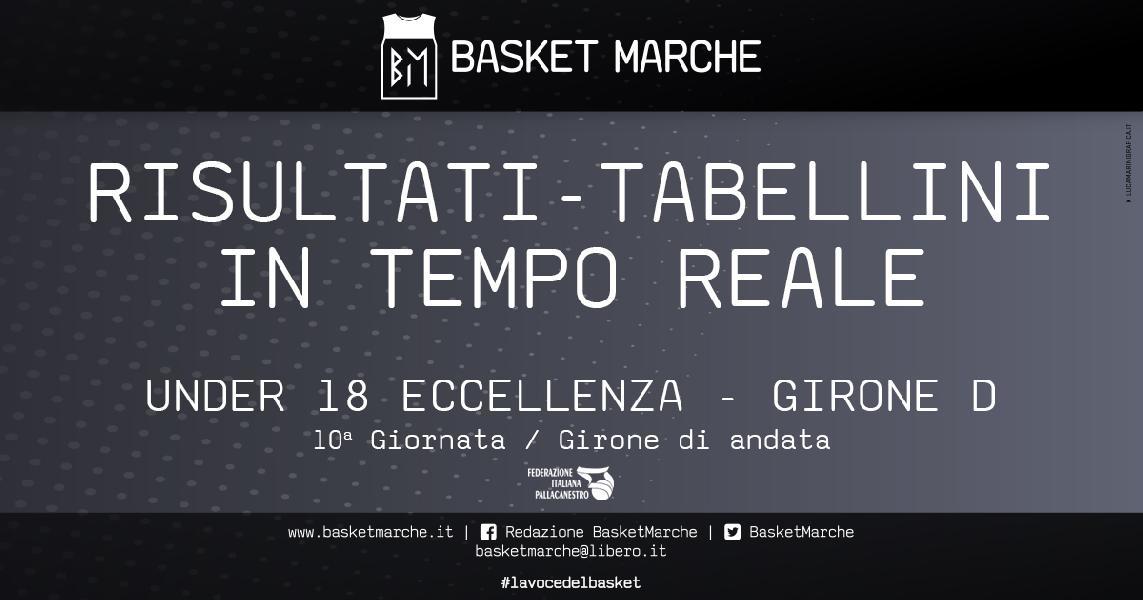 https://www.basketmarche.it/immagini_articoli/02-12-2019/under-eccellenza-live-gioca-giornata-girone-risultati-tempo-reale-600.jpg