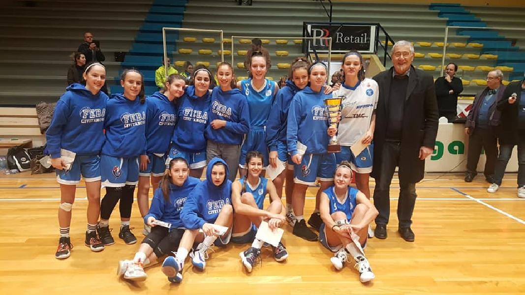 https://www.basketmarche.it/immagini_articoli/03-01-2020/pronte-ripartire-squadre-giovanili-feba-civitanova-punto-dettaglio-600.jpg