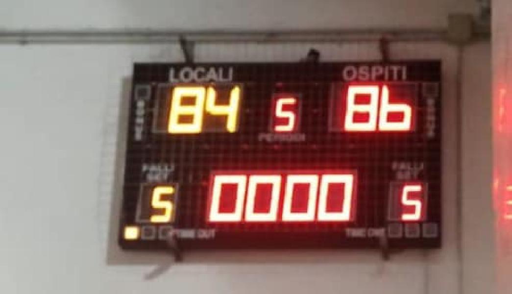 https://www.basketmarche.it/immagini_articoli/03-02-2019/virtus-terni-sbanca-campo-basket-assisi-dopo-tempo-supplementare-600.jpg