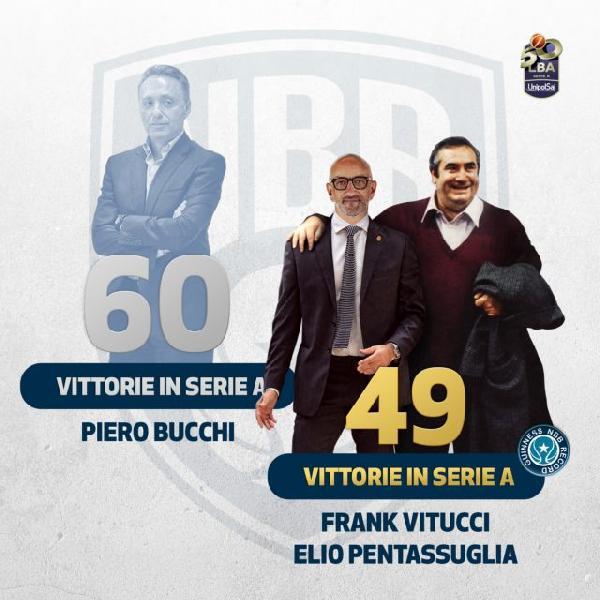 https://www.basketmarche.it/immagini_articoli/03-02-2021/brindisi-coach-vitucci-raggiunto-pentassuglia-allenatore-vincente-club-serie-600.jpg