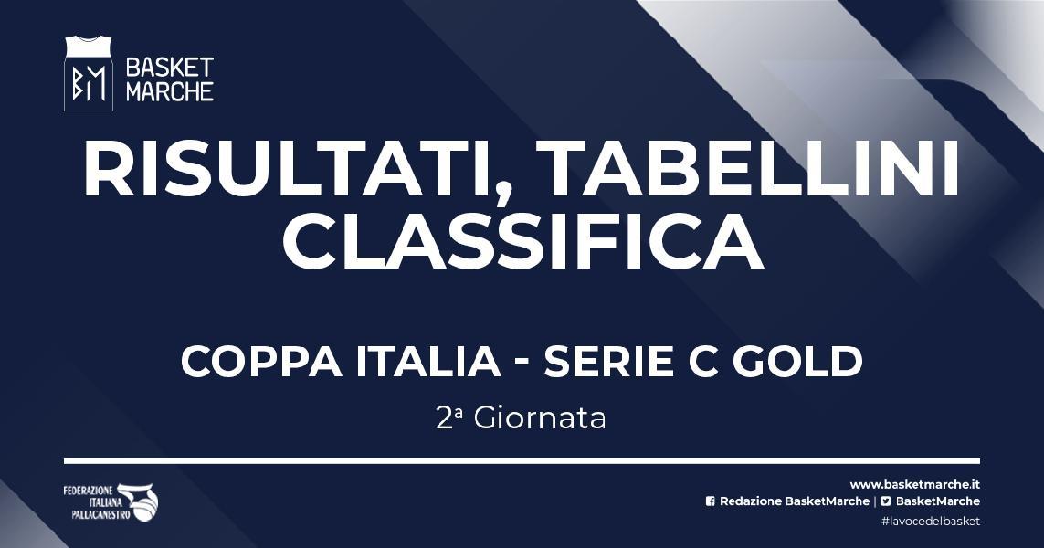 https://www.basketmarche.it/immagini_articoli/03-10-2021/gold-coppa-italia-bramante-assisi-matelica-imbattute-prima-vittoria-pselpidio-taurus-foligno-600.jpg