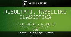 https://www.basketmarche.it/immagini_articoli/03-12-2019/prima-divisione-girone-orsal-polverigi-imbattute-successi-89ers-sharks-titans-montemarciano-120.jpg