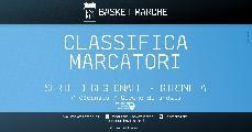 https://www.basketmarche.it/immagini_articoli/03-12-2019/regionale-eloy-fantino-testa-classifica-marcatori-girone-davanti-elling-delvecchio-120.jpg