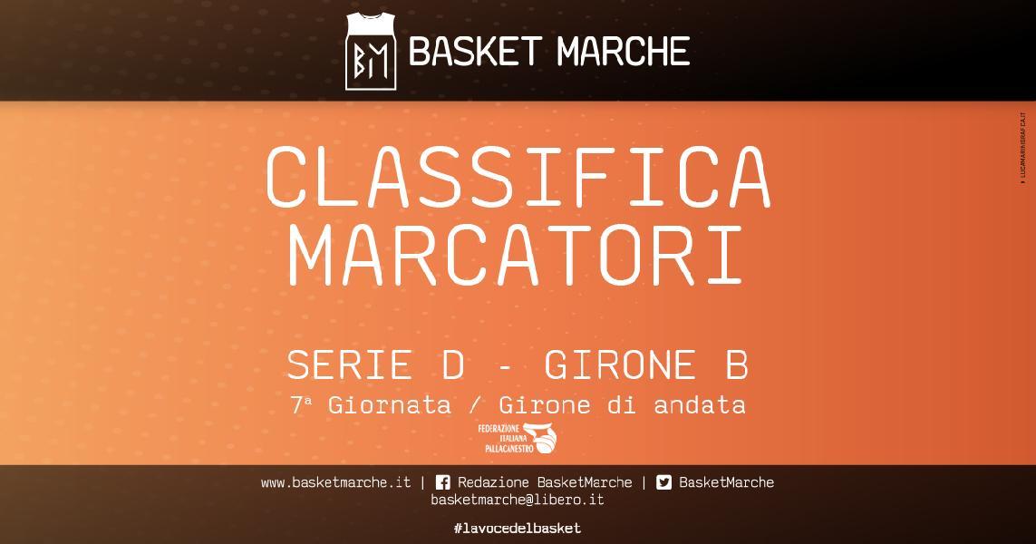 https://www.basketmarche.it/immagini_articoli/03-12-2019/regionale-michael-hamilton-guida-classifica-marcatori-girone-davanti-magrini-tortolini-600.jpg