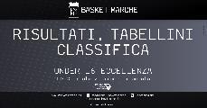 https://www.basketmarche.it/immagini_articoli/03-12-2019/under-eccellenza-pesaro-pontevecchio-ferma-poderosa-bene-macerata-stamura-eticamente-120.jpg