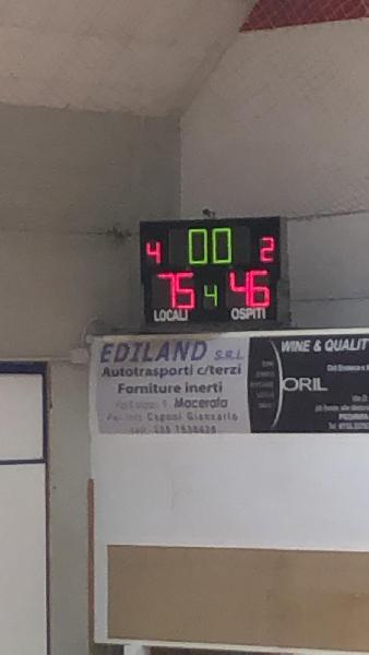 https://www.basketmarche.it/immagini_articoli/04-02-2019/posticipo-netta-vittoria-indipendente-macerata-faleriense-basket-600.jpg