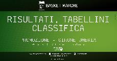 https://www.basketmarche.it/immagini_articoli/04-02-2020/promozione-umbria-bastia-comando-altotevere-segue-ruota-bene-pontevecchio-spello-120.jpg