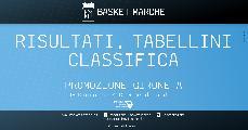 https://www.basketmarche.it/immagini_articoli/04-05-2021/promozione-girone-giornata-esordio-vittorie-pallacanestro-urbania-vuelle-pesaro-120.jpg