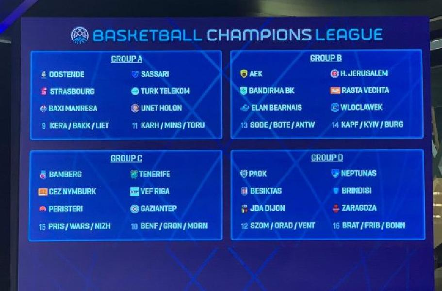 https://www.basketmarche.it/immagini_articoli/04-07-2019/sorteggiati-gironi-fiba-champions-league-20192020-avversarie-sassari-brindisi-600.jpg