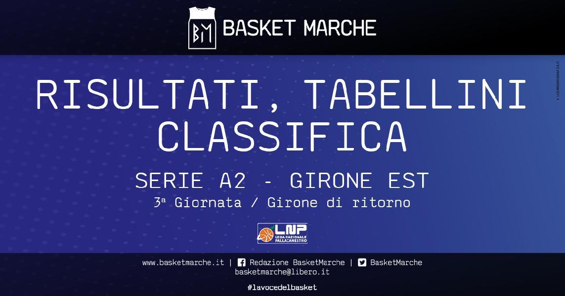 https://www.basketmarche.it/immagini_articoli/05-01-2020/serie-ravenna-fuga-bene-forl-caserta-imola-ferrara-colpi-montegranaro-milano-600.jpg