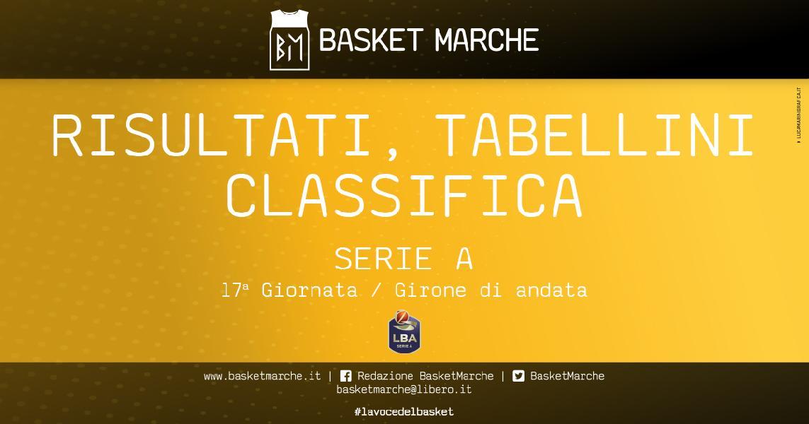 Serie A Virtus Bo Campione D Inverno Sassari 2 Fortitudo Cremona E Venezia Alla Final Eight Colpi Trieste E Varese Serie A Girone Unico