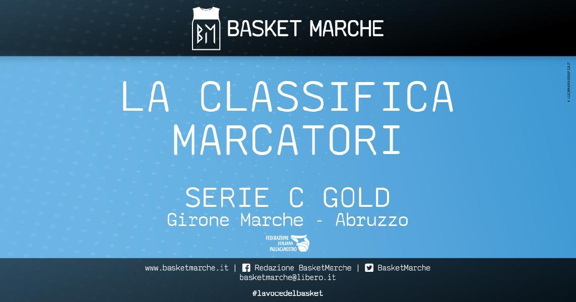 https://www.basketmarche.it/immagini_articoli/05-04-2021/gold-marche-abruzzo-milan-dondur-guida-classifica-marcatori-davanti-raupys-staselis-600.jpg