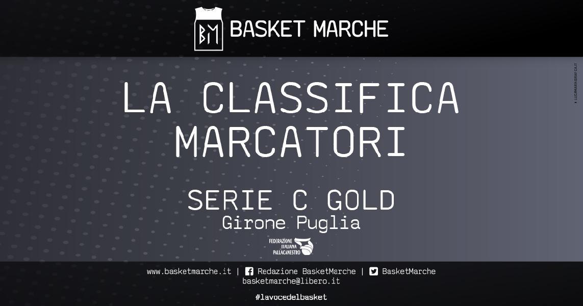 https://www.basketmarche.it/immagini_articoli/05-04-2021/gold-puglia-erik-dimitrov-comando-classifica-marcatori-davanti-oluic-musci-600.jpg